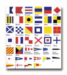 Bandeiras nauticas.